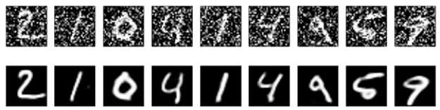 Top, the noisy digits fed to the network, and bottom, the digits are reconstructed by the network.